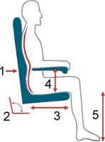 Zitmatentekening hoe je wel moet zitten